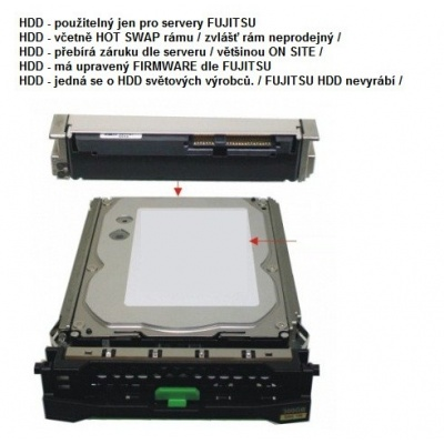 """FUJITSU HDD SRV SATA 6G 1TB 7.2k H-P 3.5"""" BC - TX1330M2 RX1330M2 TX2560M2 RX2530M2 RX2540M2 RX2560M2"""